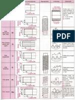 Tipuri de filete.pdf