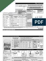 Manuale Istruzione Lavastoviglie Bosch Synthesi Sigma
