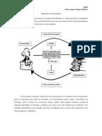 situacion comunicativa.pdf