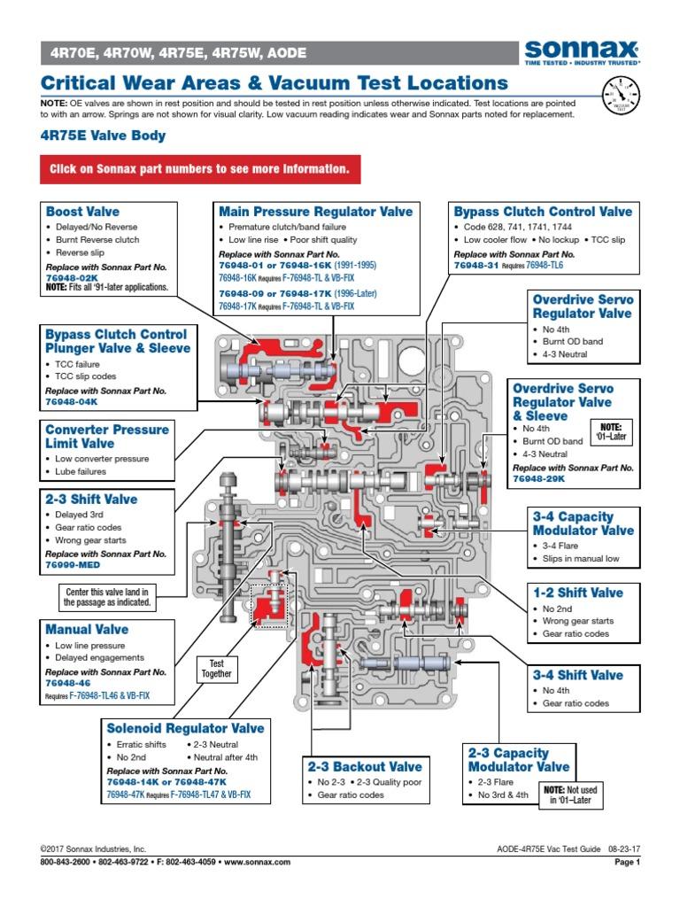 AODE-4R75E_VacTest pdf | Válvula | Ingeniería mecánica