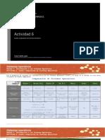 SOP_U1_A6_CECL Trabajo Comparacion de Sistemas Operativos