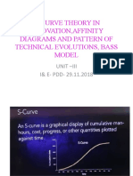 S- CURVE & BASS MODEL- 6.12.2018in innovation- unit iii.pptx