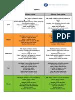 07-RaduIoana-Planificare Semestrul I Grupa Mica