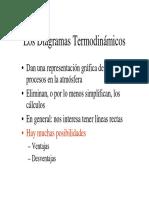 Diagrama_Termodinámicos