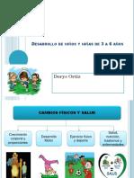 Desarrollo de Niños y Niñas de 3 a 6 Años