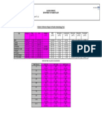 Childrens FBC Reference Ranges