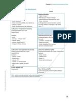bilan fonctionnel.pdf
