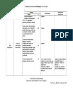 92151936-Informe-del-Aula-de-Innovacion-Pedagogica.doc