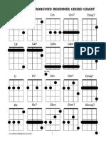ukulelechordchart.pdf