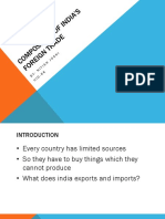 Composition of India's Foreign Trade