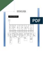 Aintzinako erreg krisia Espainian.pdf