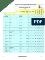 Precdios medicamentos MSP.pdf