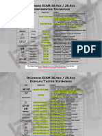 DeLonghi ECAM Test Programme 23.4xx A6531004020