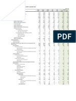 PAKistan Balancepayment BPM6