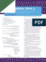 Esquema Tema 2 Andalucía (3)
