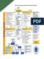 Mapa de Processos CobIT