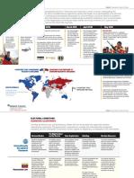 Infografía de Atlantic Council