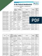 9510_consolidado_establecimientos_alimenticios_2012.pdf