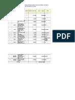 Pendeteksian Potensi Fraud Dalam Proses Verifikasi 2