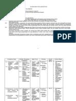 SILABUS PKKR TKR Kelas XII.pdf
