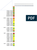 Currency Pairs Comparisson