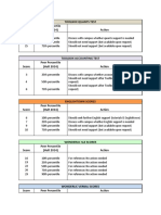 Academic Gateway Assessments - Interpreting Results.docx