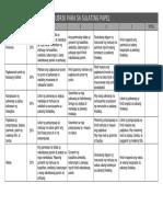 58707671-Rubrik-Para-Sa-Sulating-Papel.pdf