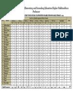 ESED_KP_Sumry.pdf