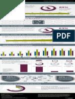 rajar datarelease infographicq32018