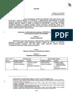 Využití kmitočtového spektra 470–960 MHz - verze leden 2019