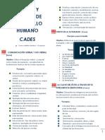 cursos_y_talleres_de_desarrollo_humano.pdf