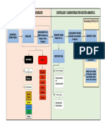 Diagrama de Flujo_Disposición de Residuos.docx