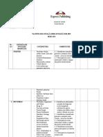 Planificare Anuala Right on 2 Limba Moderna 1 Clasa a VI A