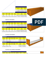 Standard Container Sizes and Info