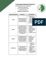 cuadro comparativo pensamiento.pdf