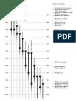 styles.pdf