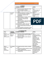 yearly lesson plan  form 3 mathematics dlp 2019