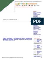 Tabla Periódica – Clasificación de Los Elementos Químicos – Enlace Quimico Teoria de Preparatoria de Preuniversitarios _ Química Paso a Paso