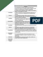 Características de La Calidad de Software