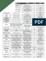 Todos Los Musculos Fisio Teorico PDF