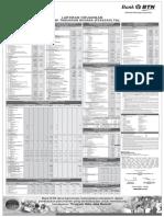 Laporan Keuangan Triwulan I 2018