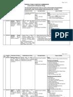 FPSC Syllabus