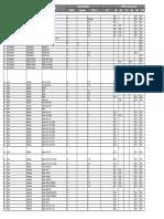 Note - LTE,HSPA,UMTS Device List.pdf