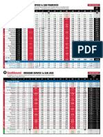 Caltrain Weekend Timetable With Bus Bridge