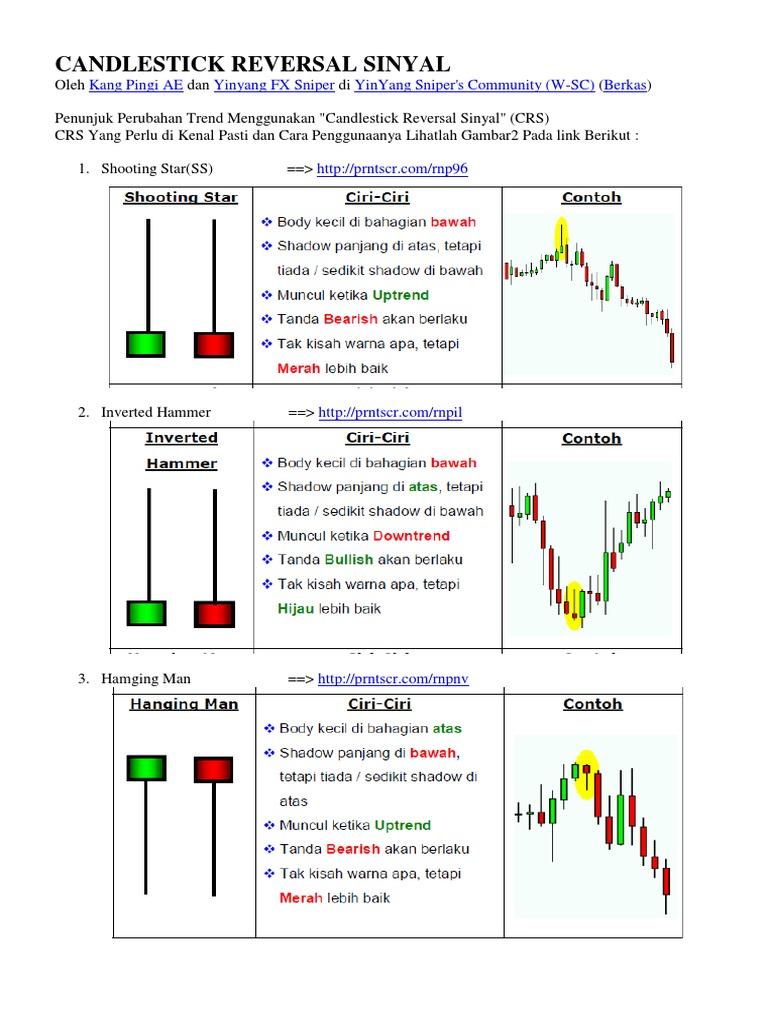 Analiza pieței Forex. Abordări tehnice și fundamentale - Admiral Markets - Admirals