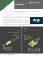 History of Fibre Optics connectors