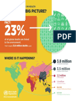PHE Prevention Diseases Infographic En