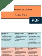 Fu Bian Zheng