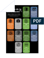 Infografía Sistemas de Identificación