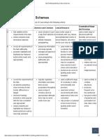 IELTS Writing Marking Criteria Schemes